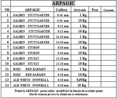 Arpagic - Soiuri