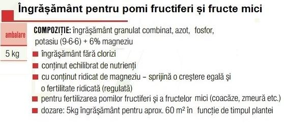 Ingrăşământ pomi fructiferi şi fructe mici